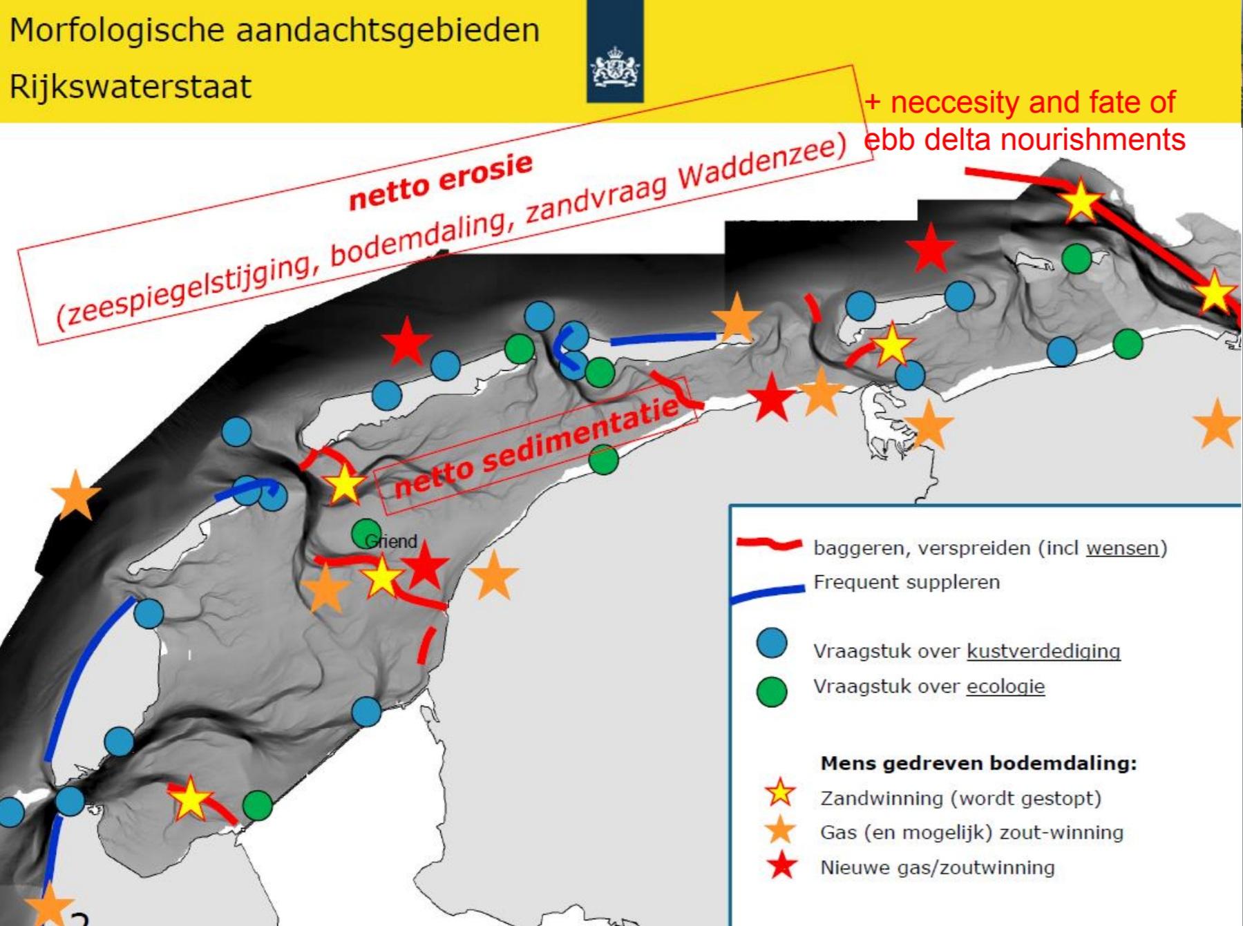 De langere termijn; morfologische aandachtsgebieden in de Waddenzee. Uit de presentatie van Pieter Koen Tonnon van Deltares. (Afbeelding: Deltares)